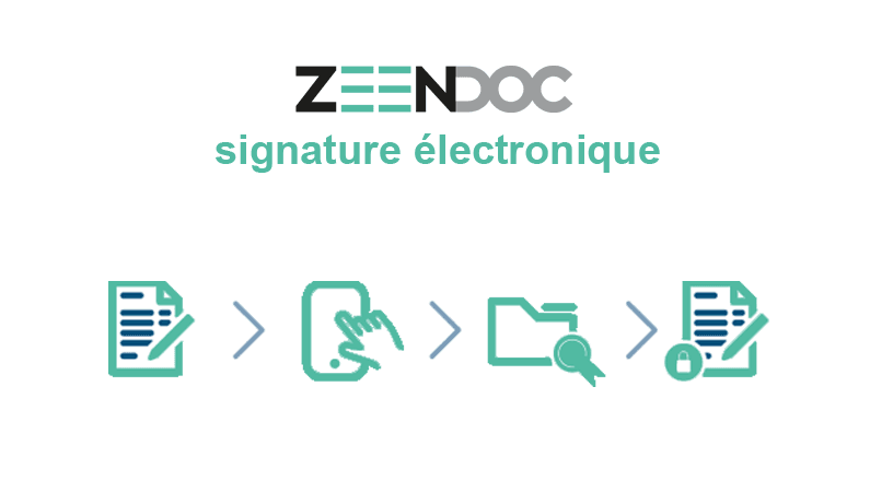 La signature numérique, tout ce qu'il faut savoir