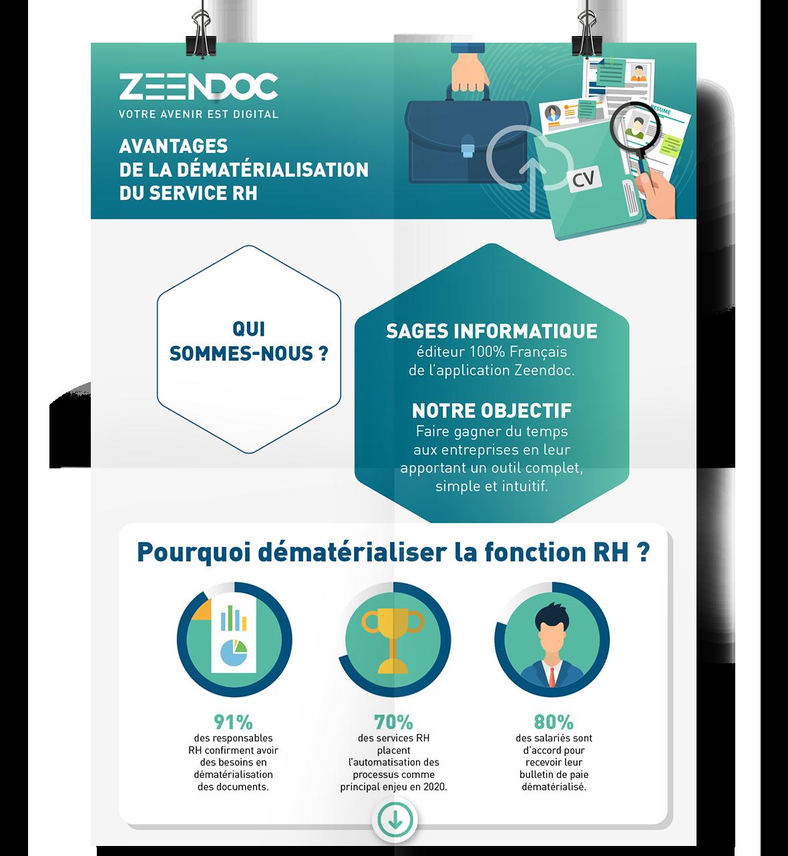 infographie-ged-et-rh